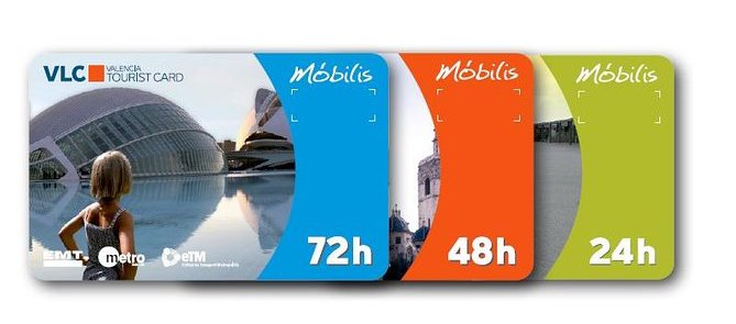 tipos de tarjeta valencia tourist card